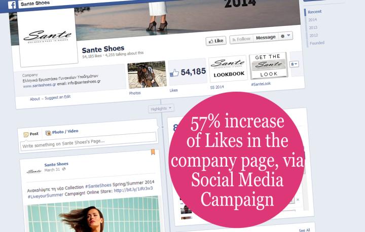 Sante-Facebook-page-promo-KPI